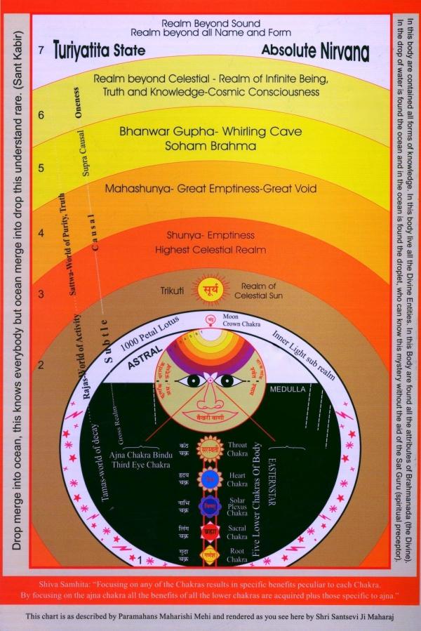 Chart_of_the_Heavens_Vyasanand_Book_PBG