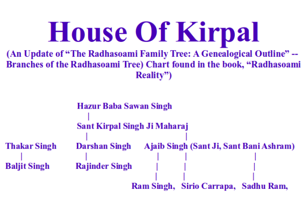 House_Of_Kirpal2.png